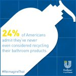 """Rinse. Recycle. Reimagine."" Unilever Program and Sweepstakes"